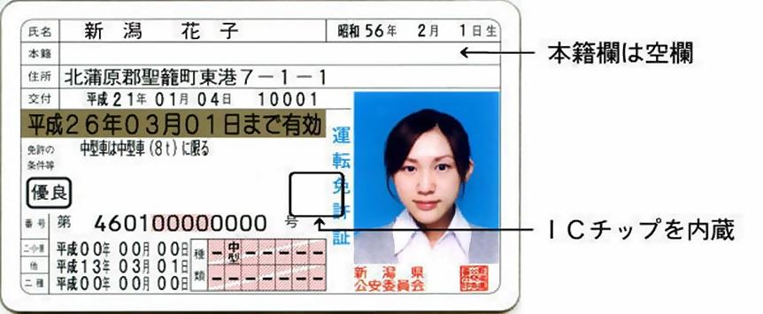 証 運転 免許